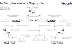"<div class=""bildtext_en"">System diagram</div>"