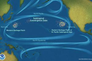 """<div class=""""bildtext_eng""""><span class=""""bildnummer"""">6</span> The North Pacific gyre</div>"""