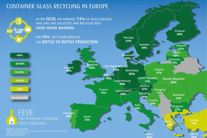 "<div class=""bildtext_en""><span class=""bildnummer"">11 </span>Container glass <br />recycling in Europe </div>"